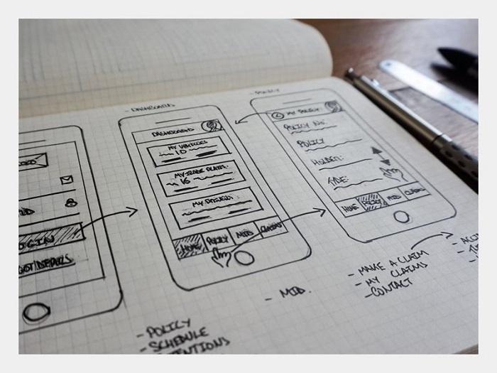 ابزارهای مدیریت محصول